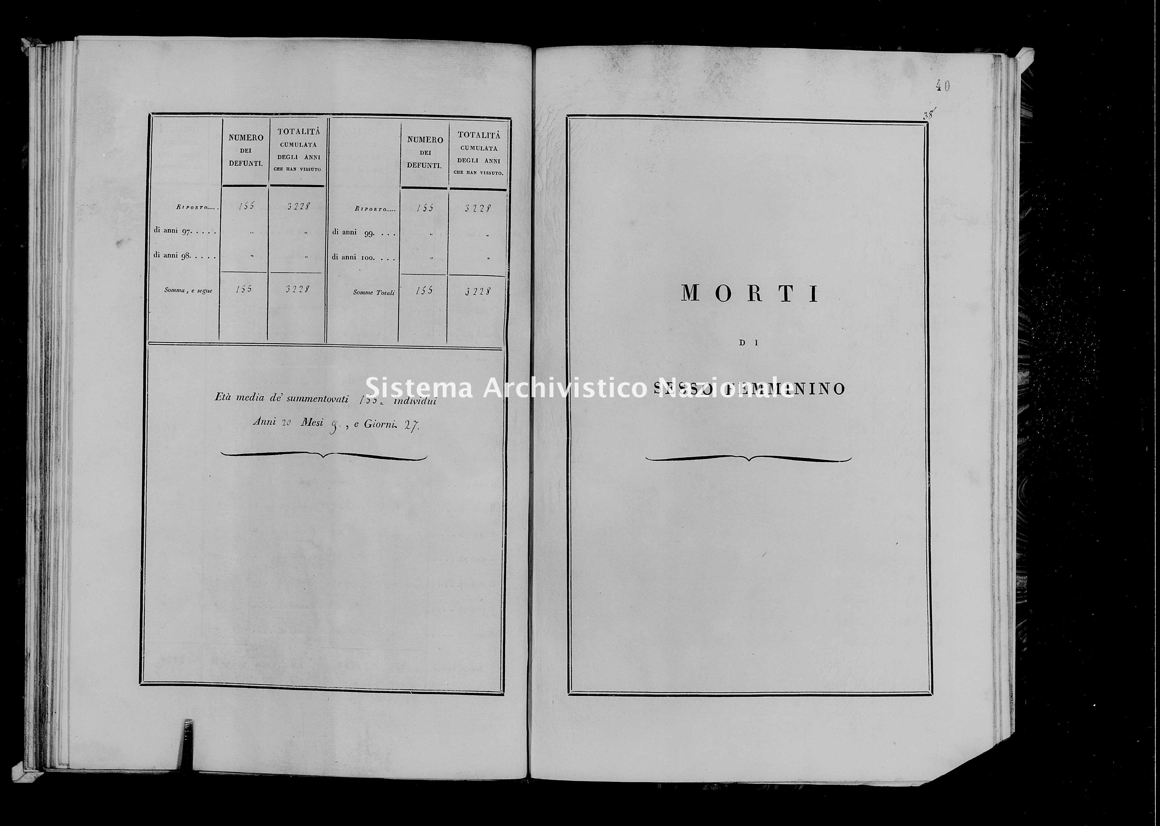 Archivio di stato di Firenze - Stato civile di Toscana (1808-1865) - Monterotondo - Morti, indice - 1808-1814 - 149, Femmine -