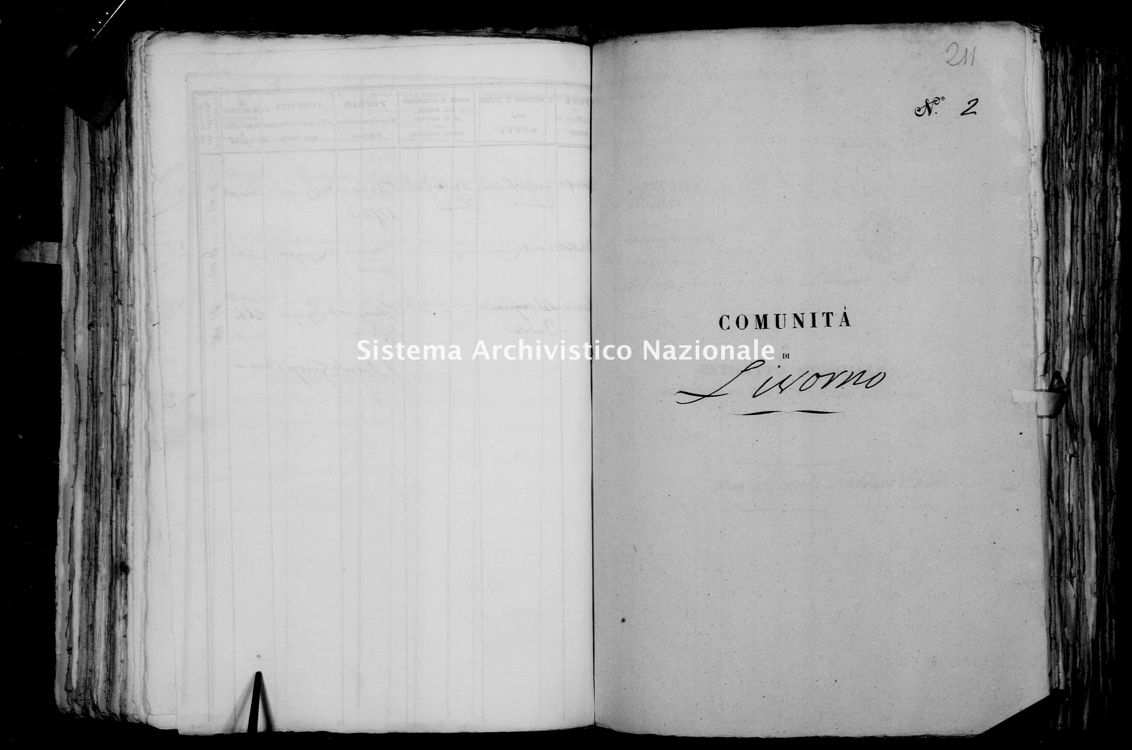 Archivio di stato di Firenze - Stato civile di Toscana (1808-1865) - Livorno - Morti - 1851 - 1787 -