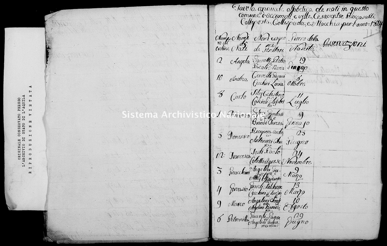 Archivio di stato di L'aquila - Stato civile napoleonico - Accumoli e ville - Nati - 09/01/1814-25/11/1814 - 269 -