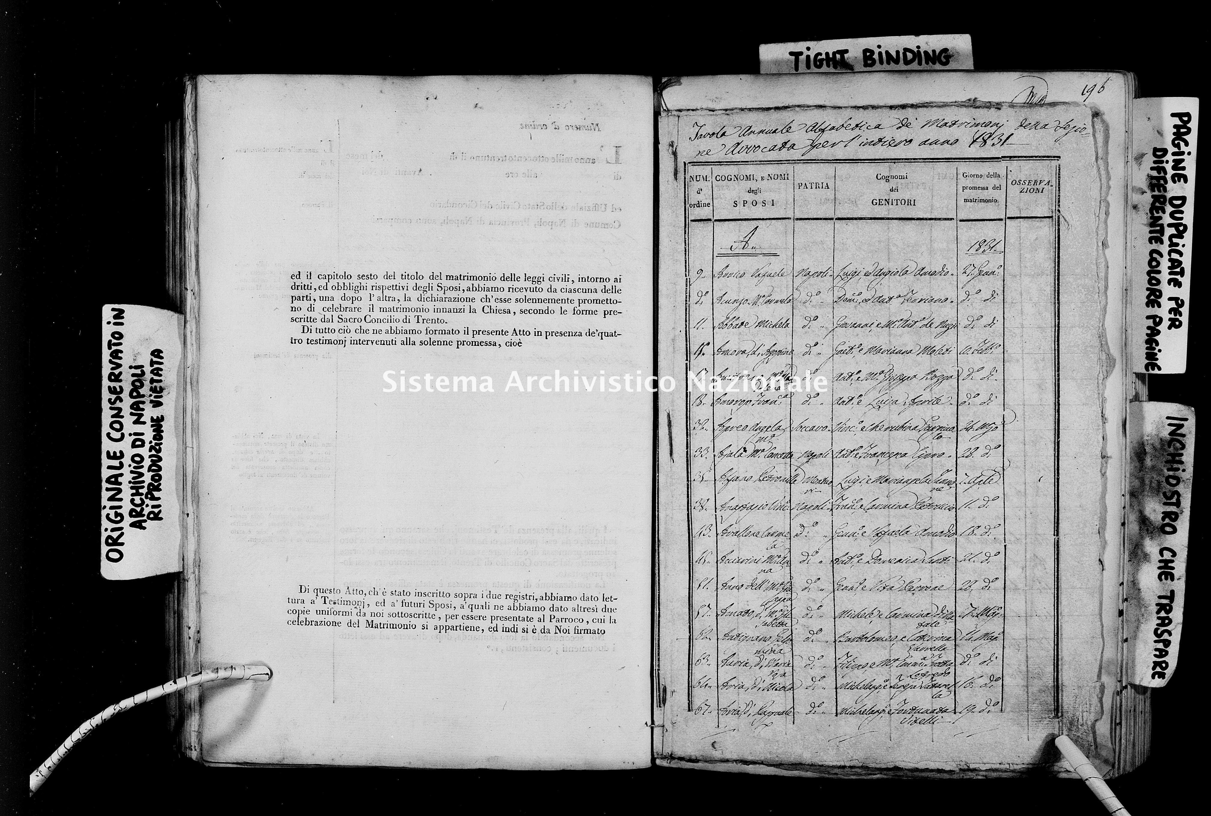 Archivio di stato di Napoli - Stato civile della restaurazione - Avvocata - Matrimoni, indice - 1831 -