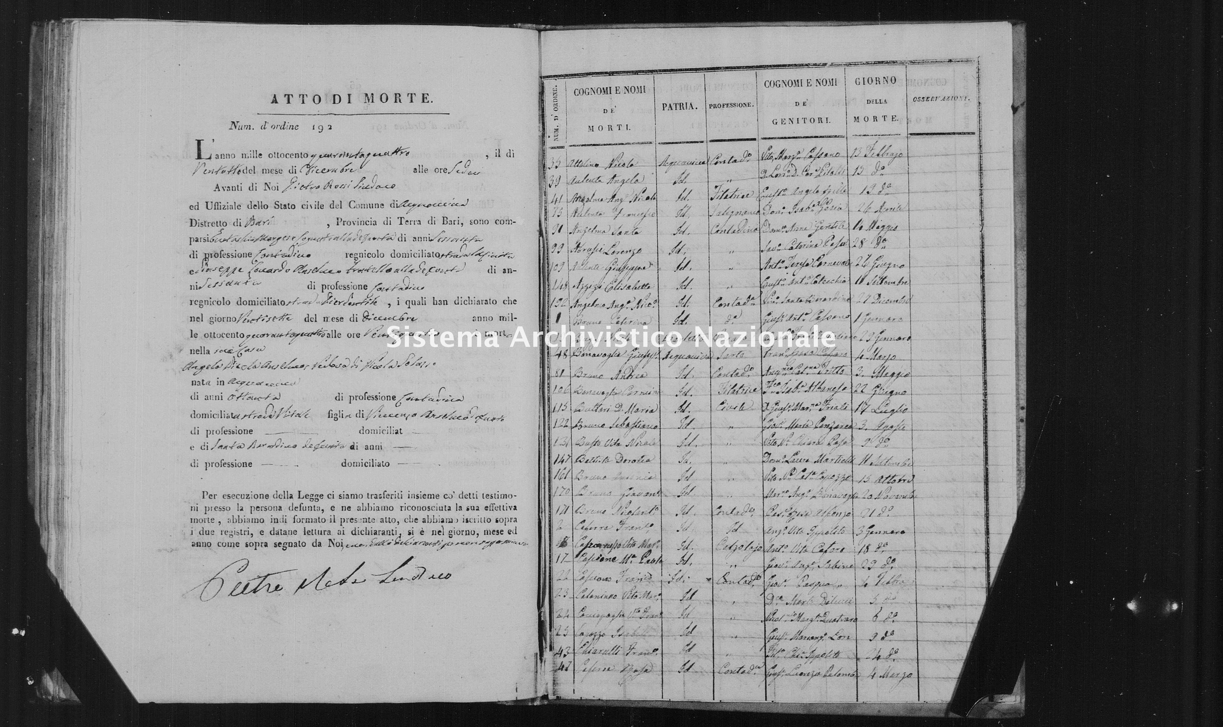 Archivio di stato di Bari - Stato civile della restaurazione - Acquaviva - Morti, indice - 1844 -