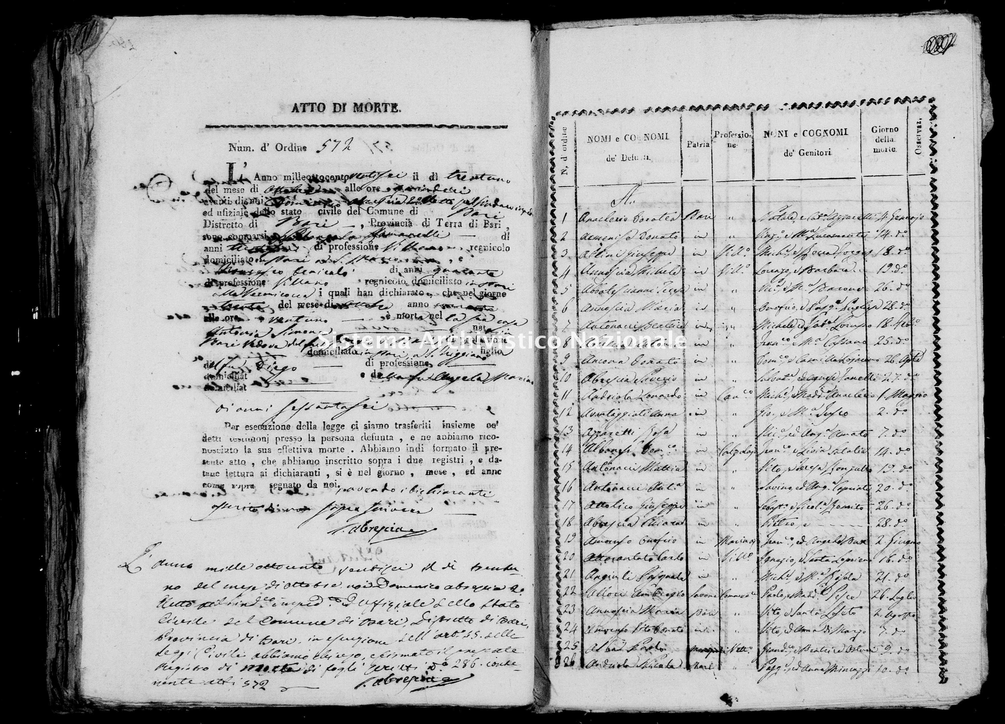 Archivio di stato di Bari - Stato civile della restaurazione - Bari - Morti, indice - 1826 -