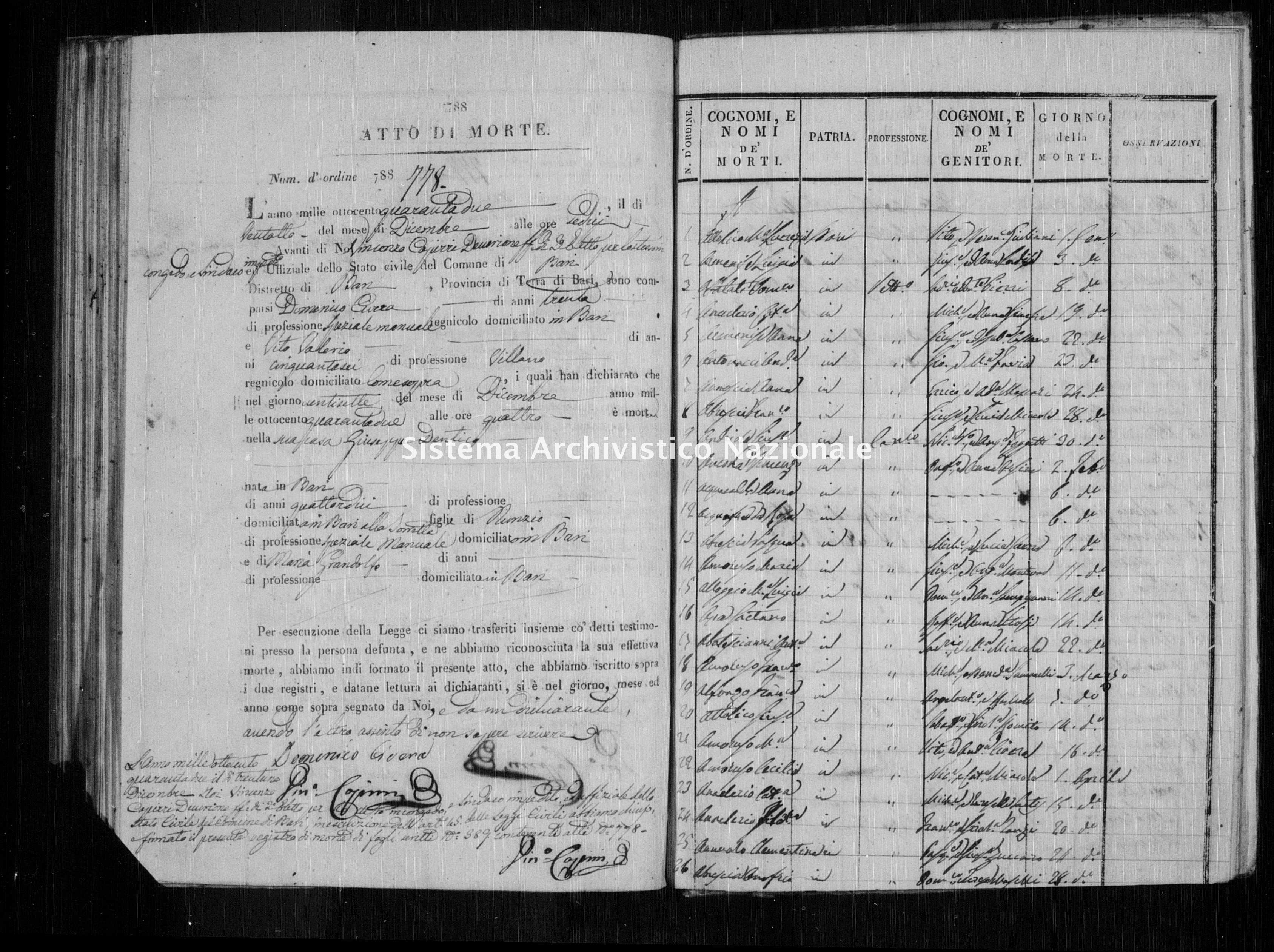 Archivio di stato di Bari - Stato civile della restaurazione - Bari - Morti, indice - 1842 -