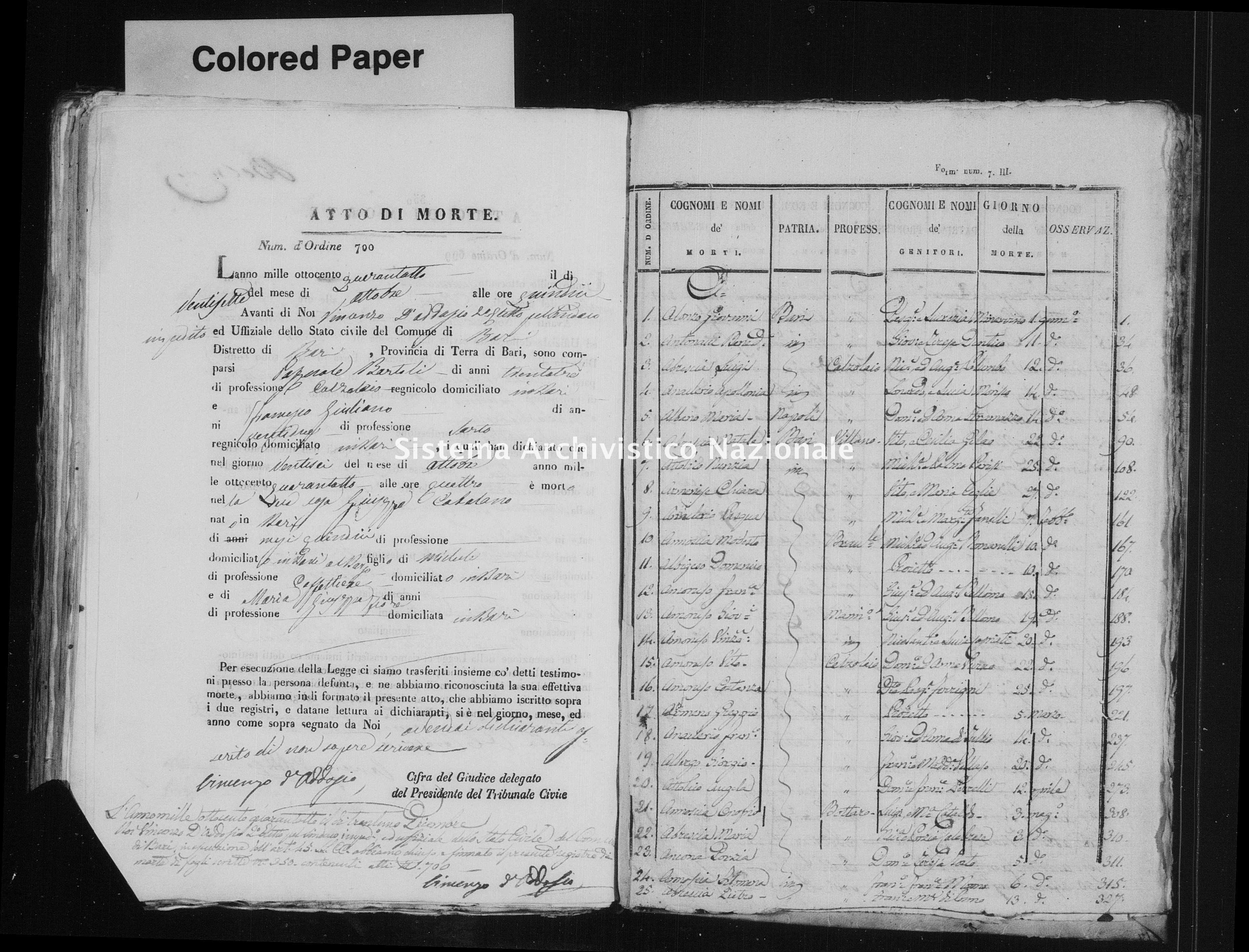 Archivio di stato di Bari - Stato civile della restaurazione - Bari - Morti, indice - 1848 -