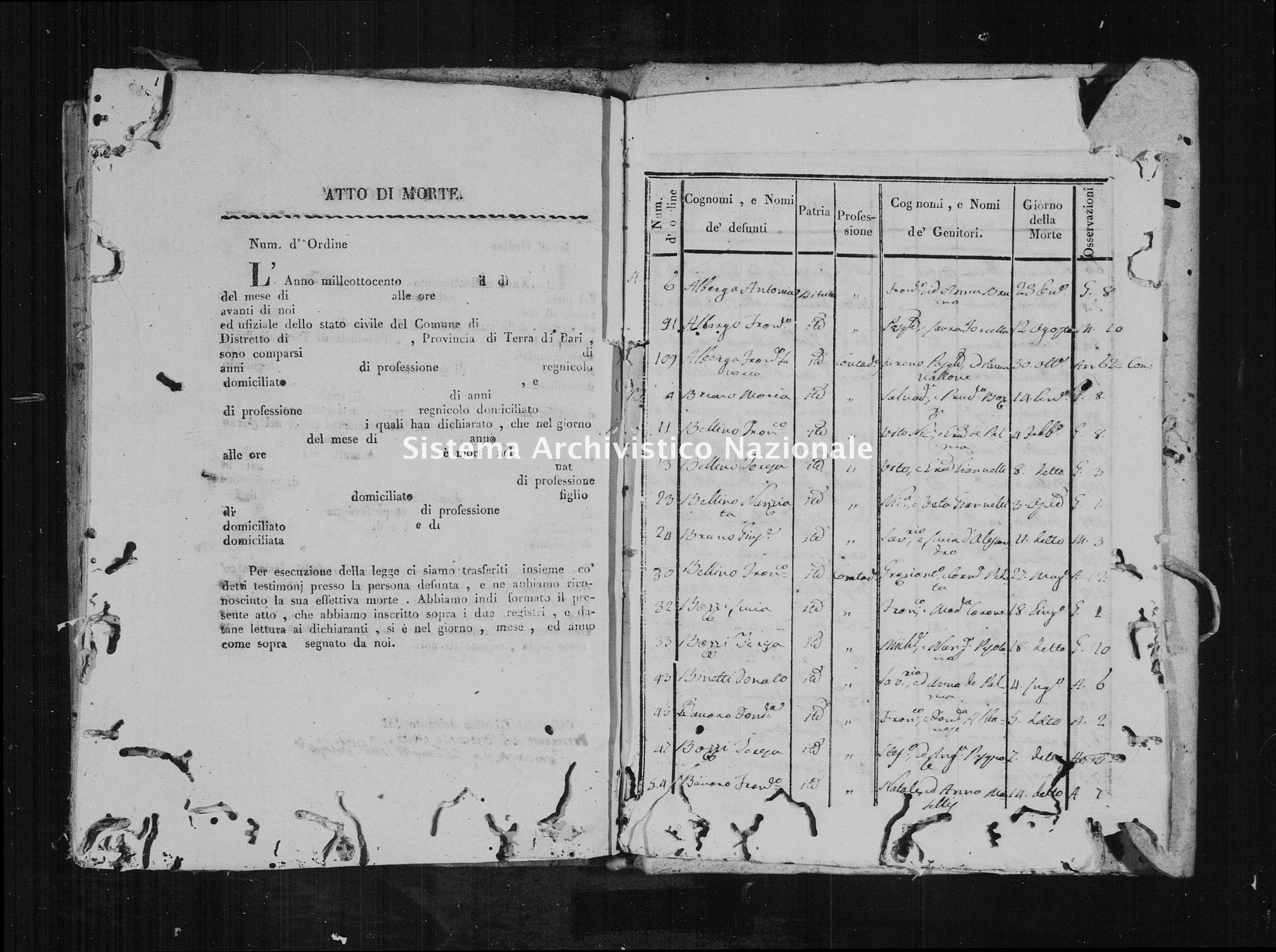 Archivio di stato di Bari - Stato civile della restaurazione - Bitritto - Morti, indice - 1822 -