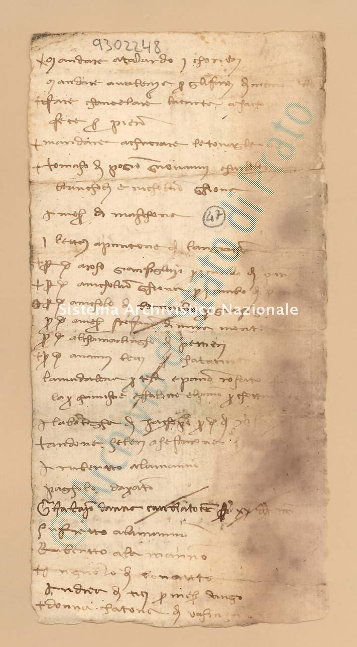 Archivio di Stato di Prato, Fondo Datini, Carteggio specializzato, Ricordanze, Busta 1166 (busta 1166, codice 9302248)
