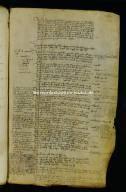 00059.32956 - Archivio di Stato di Perugia - Comune di Perugia - Catasti - Primo gruppo - Registro 59 - Allibramento 208, intestatario Vannutius Manfredi magistri Andree-15dicembre1372