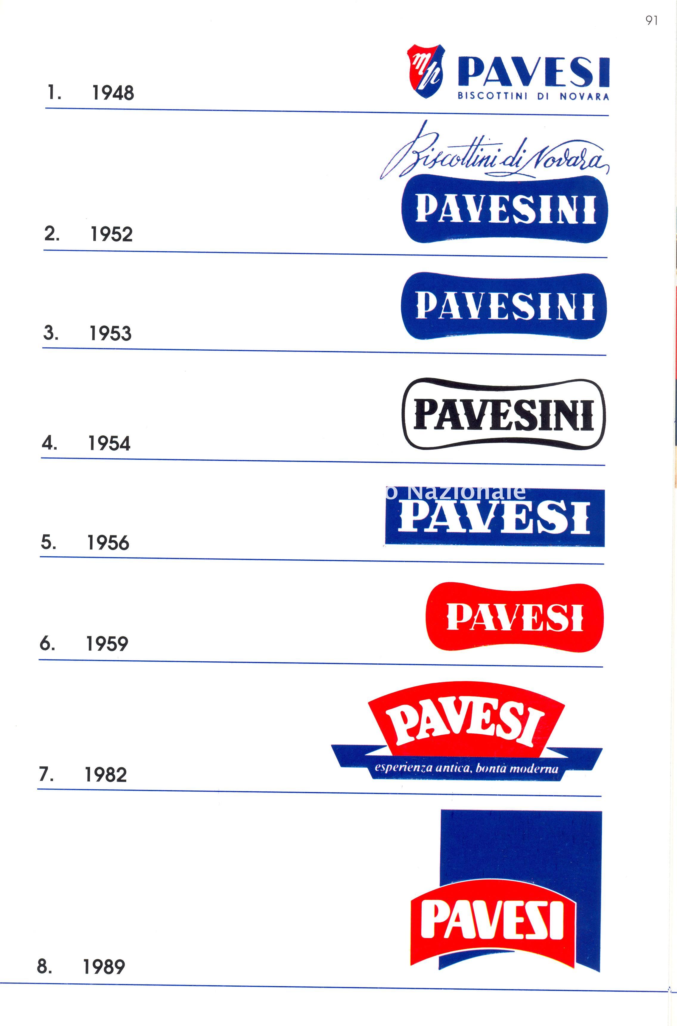 Storia Evoluzione Marchio Pavesi