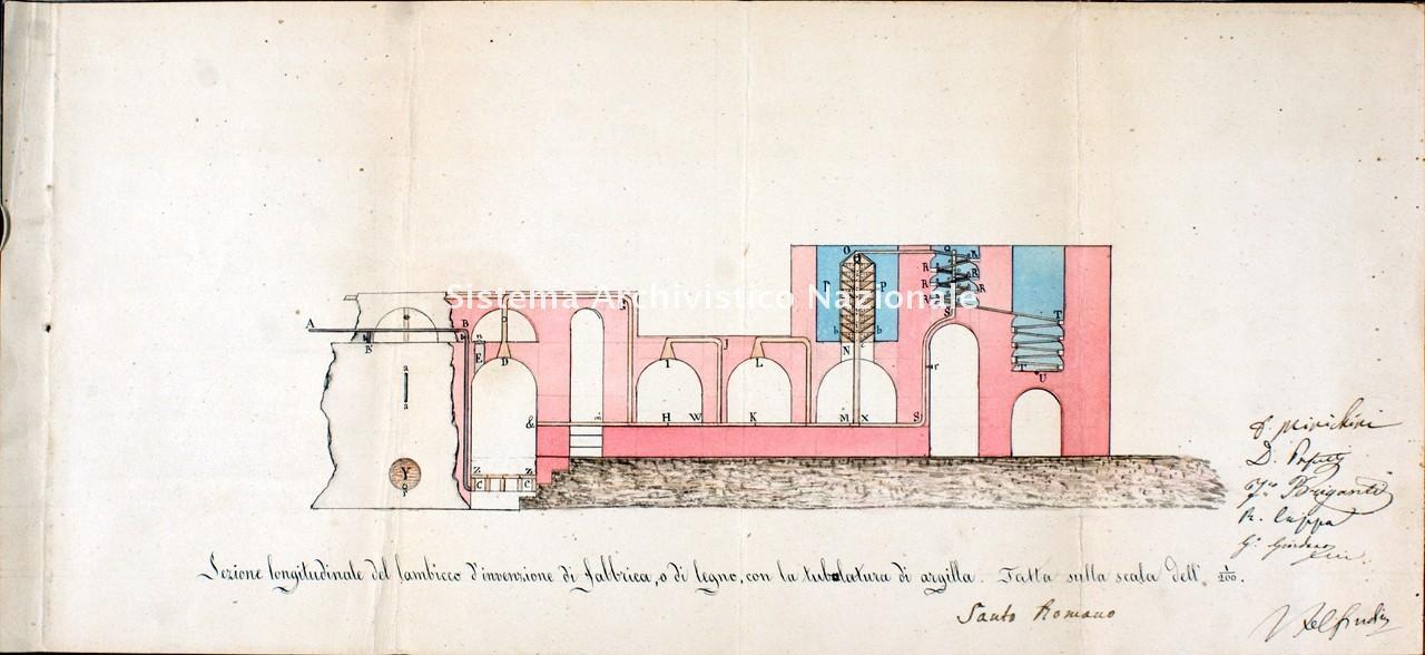 Alambicco, sezione longitudinale, 1857