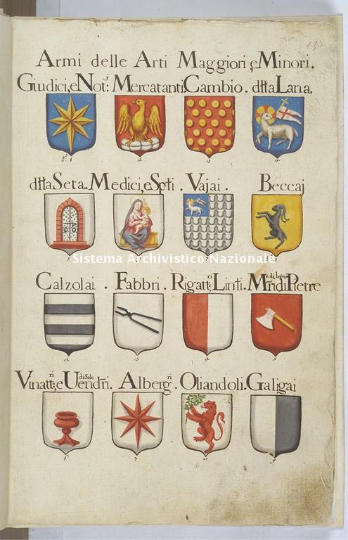 Stemmi delle Arti fiorentine, sec. XVIII