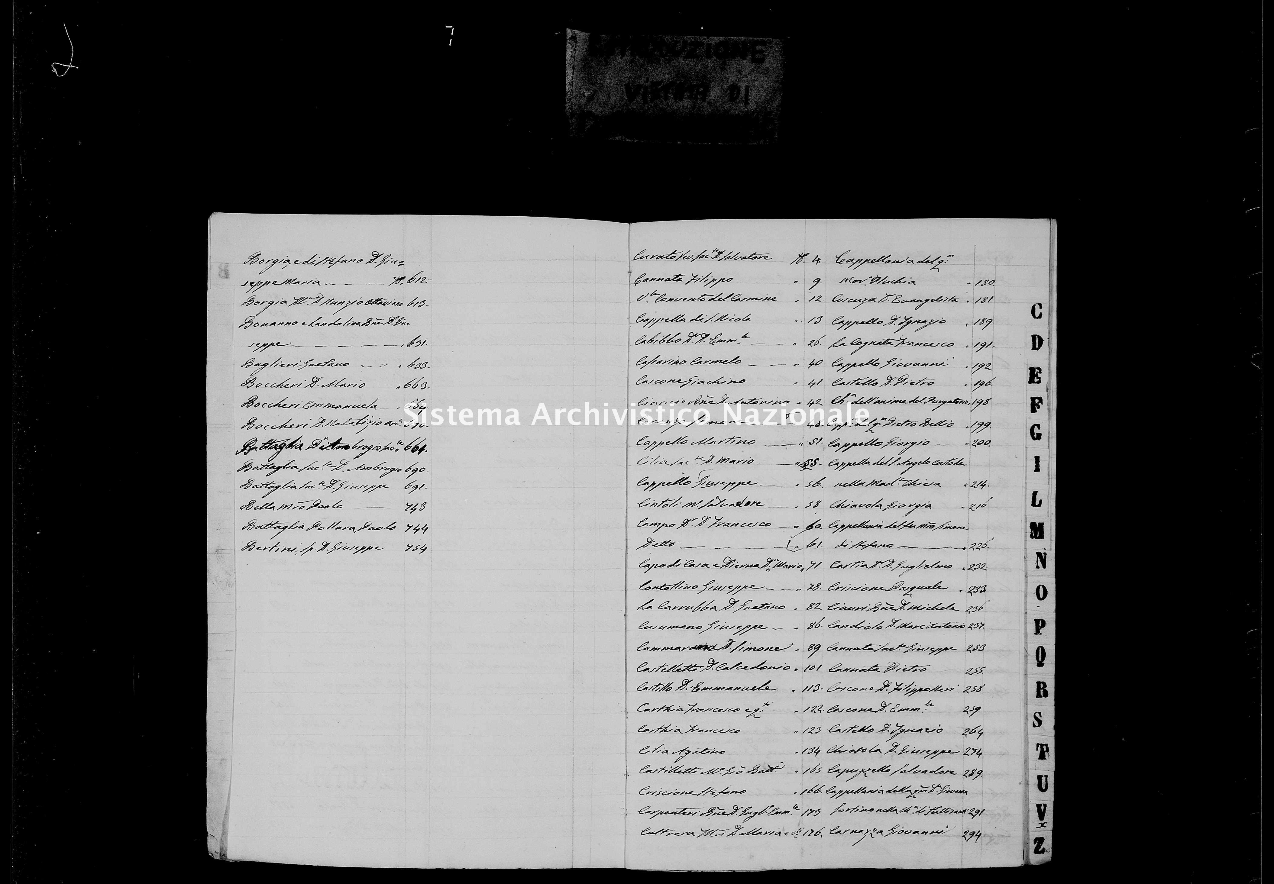 Archivio di Stato di Palermo, Tribunale del Real patrimonio, Riveli di beni ed anime, Comuni della provincia di Ragusa