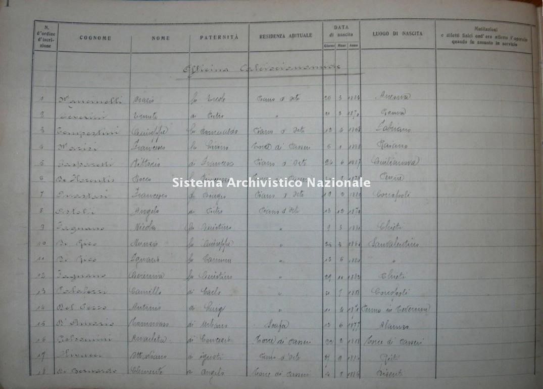 SIPA, libro matricola degli operai, 1910