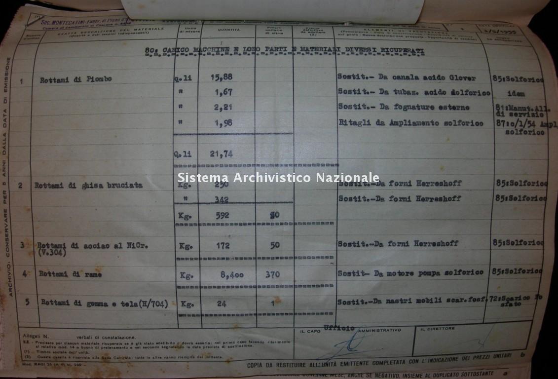 Montecatini - Stabilimento Piano d'Orta, scheda tecnica merci, 1955