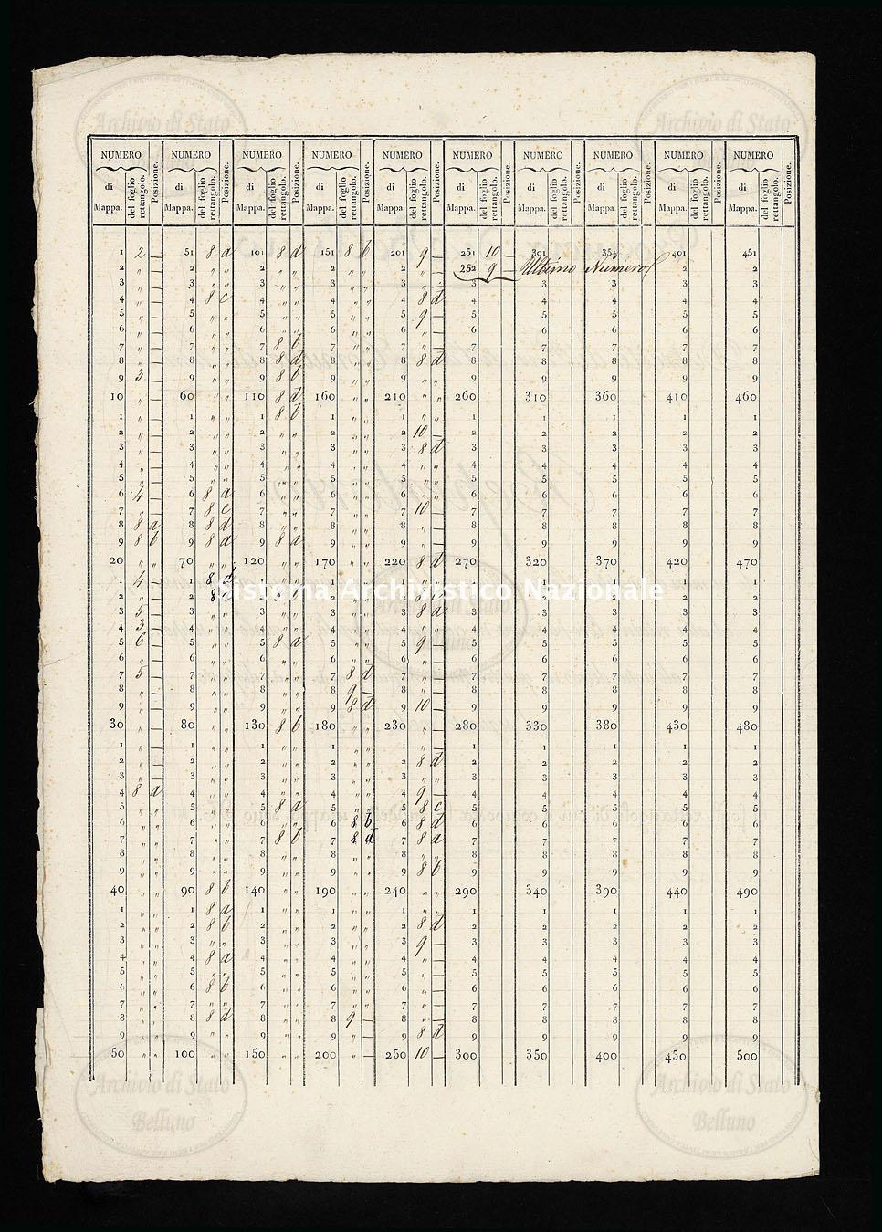Archivio di Stato di Belluno, Censo stabile attivato, Mappe, Mappe II conservazione, Comune censuario 128 Monte Bajon