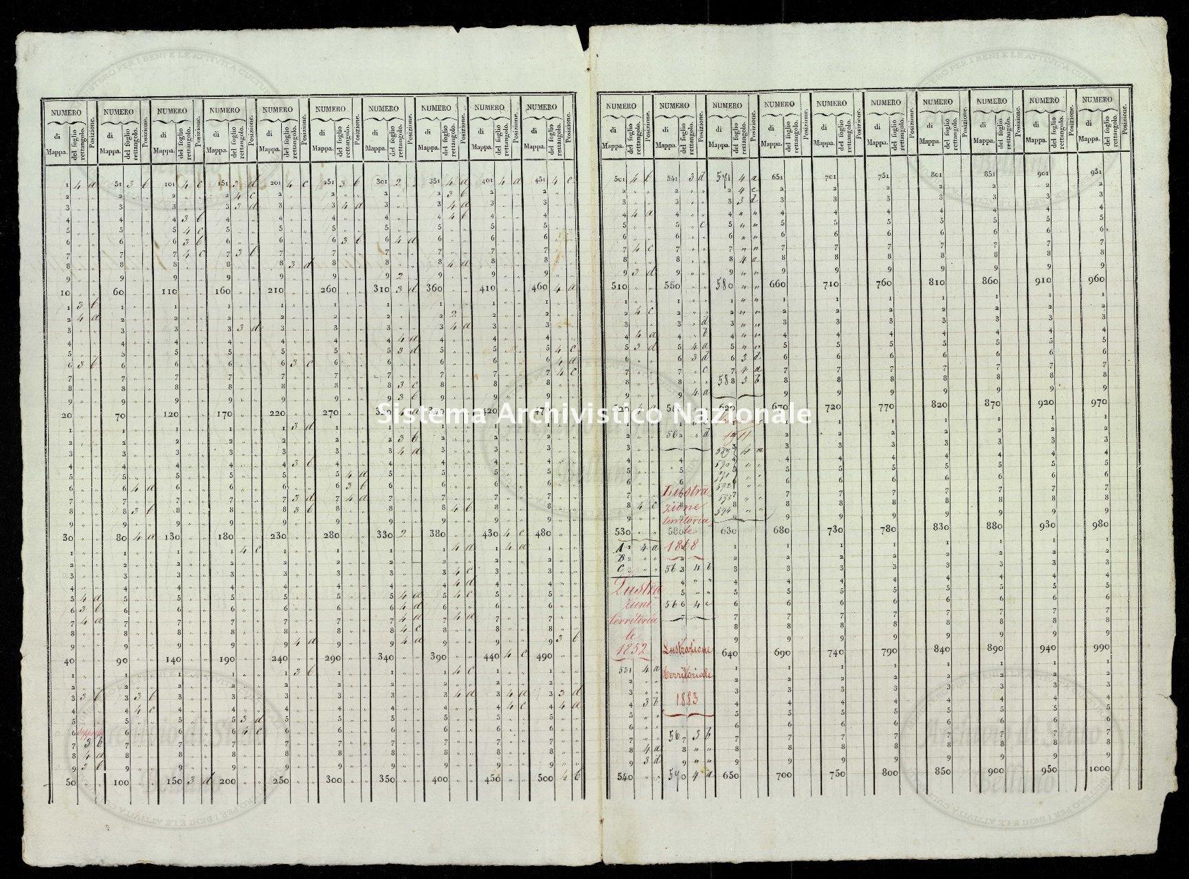 Archivio di Stato di Belluno, Censo stabile attivato, Mappe, Mappe I conservazione, Comune censuario 063 Valdenogher