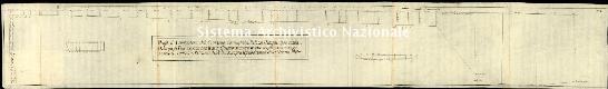 Archivio di Stato di Genova, Profilo di livellazione del Condotto cominciata il di 29 maggio 1784 dalla Cisterna di pino e terminata li dì 3 giugno al muro nuovo...., Segnatura: 1