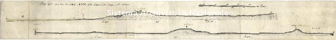 Archivio di Stato di Genova, Profili tagliati sopra delle linee AABC e DBFG della Pianta della Braja e suoi contorni, Segnatura: 1