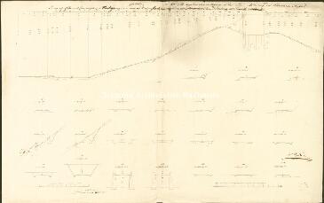 Archivio di Stato di Trieste, , Segnatura: 0038