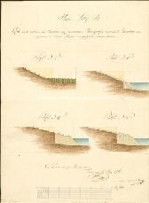 Archivio di Stato di Trieste, , Segnatura: 0807